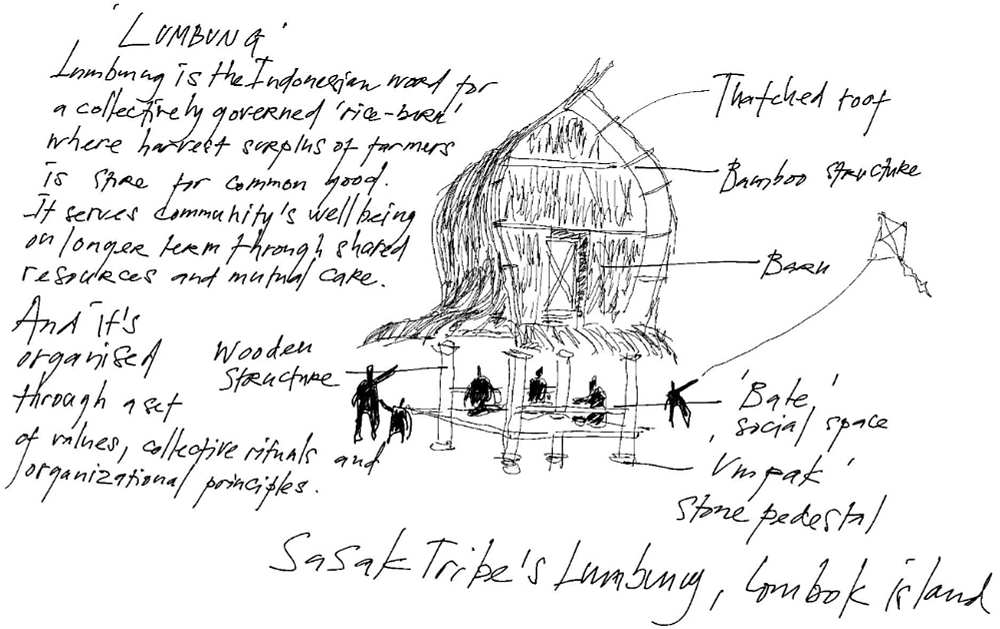 ruangrupa: lumbung Zeichnung, Bild: Iswanto Hartono, 2020